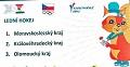 Mladí Draci přispěli k olympijskému bronzu